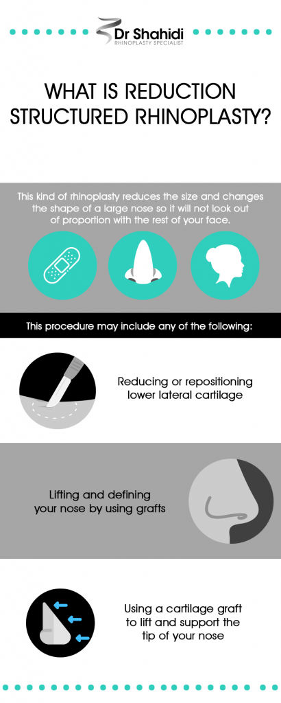 what is reduction structured rhinoplasty